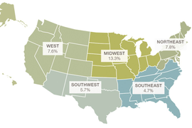 Analysis: Freight Payment Index Offers Helpful Regional Benchmark