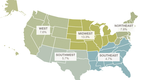 Regional quarter-over-quarter % change in spending. Source: U.S. Bank Freight Payment Index