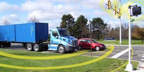 Smart Roads, Smart Vehicles