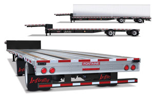 The entire Infinity line is constructed with fabricated steel mainbeams and steel crossbracing with aluminum siderails, floor and rear skirt.