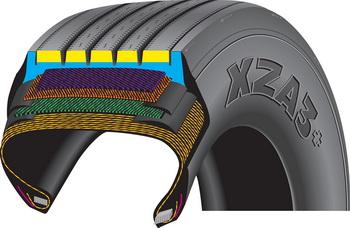 Michelin's New XZA3+ EverTread Steer Tire Guarantees 30% More Miles