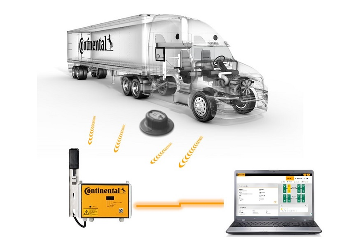 Continental's new ContiConnect system uses remote sensor readings to collect data and transmit it to any fleet location on the planet for evaluation. Photo: Continental