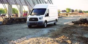Vans Update: Surging Sales, Growing Choices
