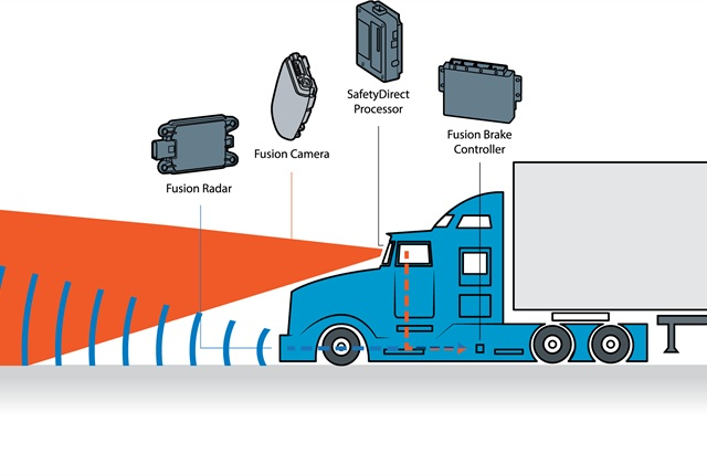 7 Technologies That Will Affect Trucking And The