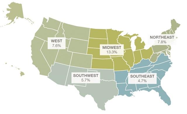 Regional quarter-over-quarter % change in spending. Source: U.S. Bank Freight Payment Index