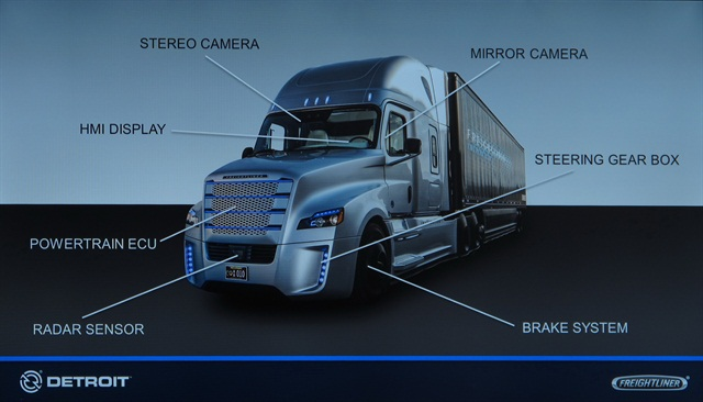 Most of the sensors and controlers for the Highway Pilot system are already in place in production trucks such as the Cascadia Evolution. Courtesy of DTNA