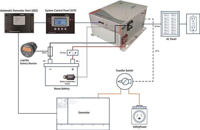 7 Factors to Consider When Installing an Inverter - Equipment