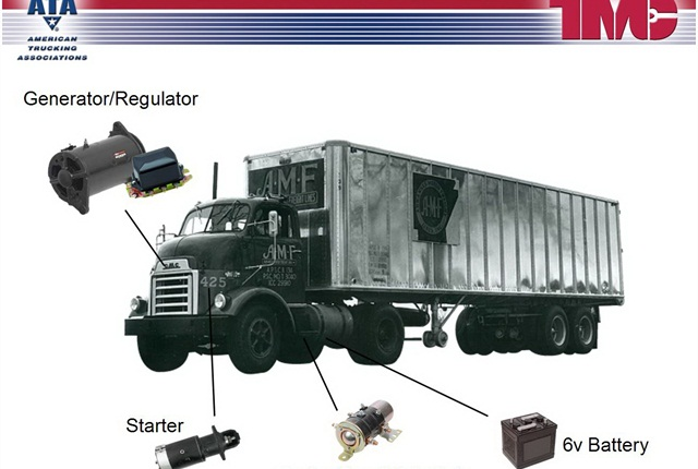 A Systems Approach to Start/Charge System Maintenance - Equipment