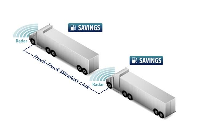 Image: Volvo Trucks