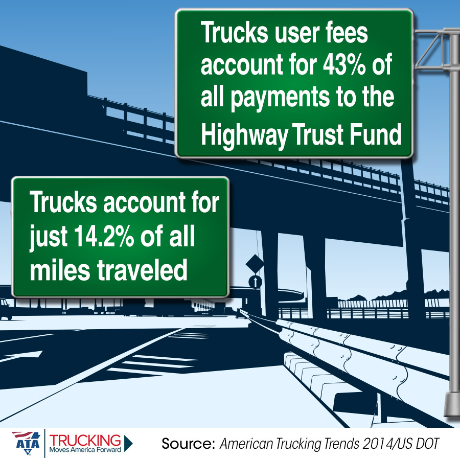 Trucking Facts: To The Moon and Beyond
