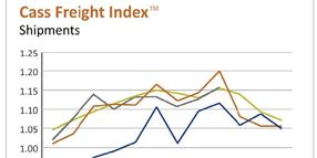 Cass Freight Index up in September, but Don't Expect Strong Q4