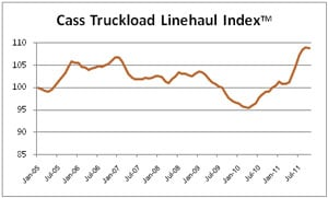 Cass Truckload Index Shows Better Linehaul Rates