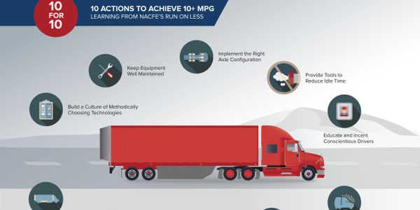 10 actions truck fleets can take away from the Run on Less report on how to improve fuel...