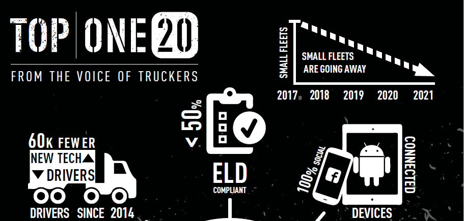 New Report Highlights Truck Driver Preferences on the Road