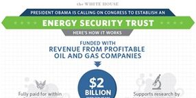 Obama Proposes Energy Security Trust, Sets Aside $2 Billion to Fund Alt-Fuel Transportation Research