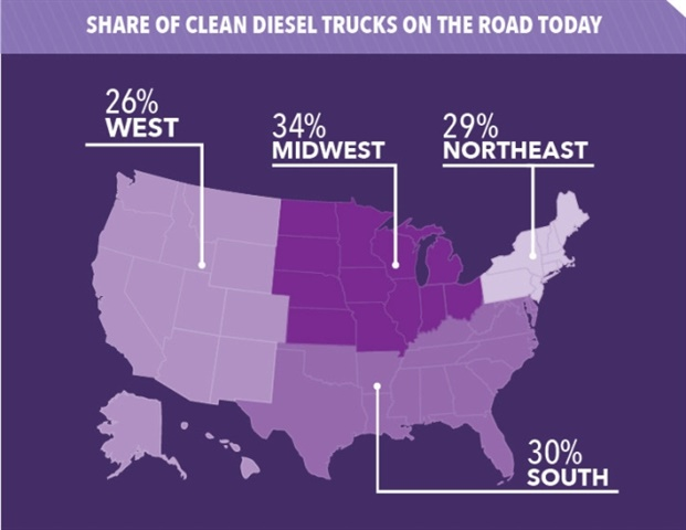 Image courtesy of Diesel Technology Forum