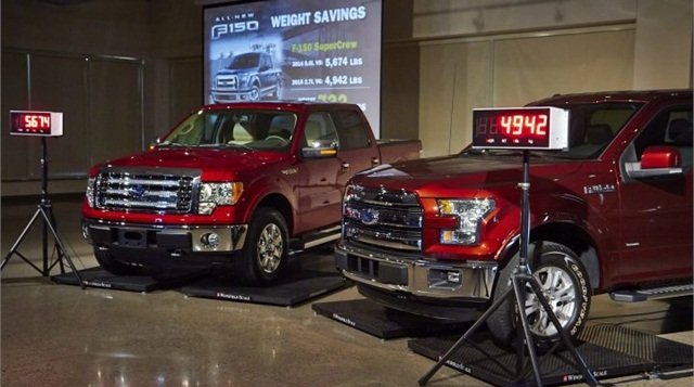 Ford executives showed two trucks on scales to demonstrate the light-weighting of the new truck when compared to the 2014 model-year version.