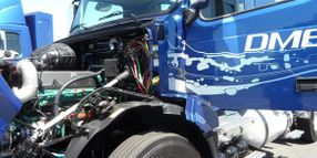 Standard Specification Set for Diesel Alternative DME