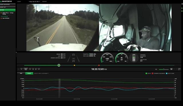 Image: SmartDrive