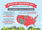 State of the 2017 Trucking Industry courtesy of Driver Solutions