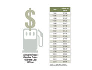HDT Fact Book: Fuel & Emissions