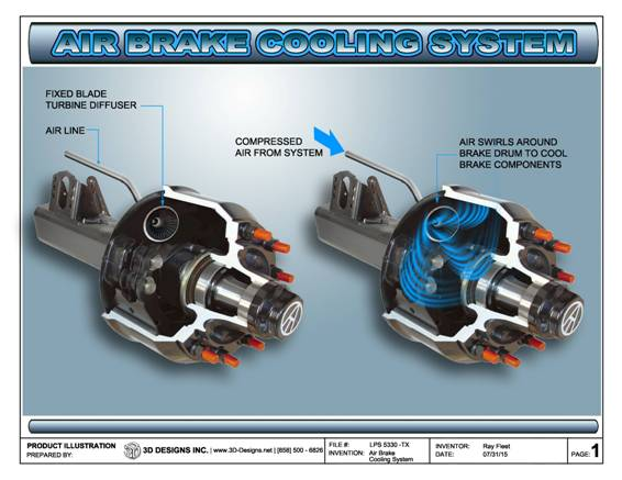 Air Cooling for Air Brakes