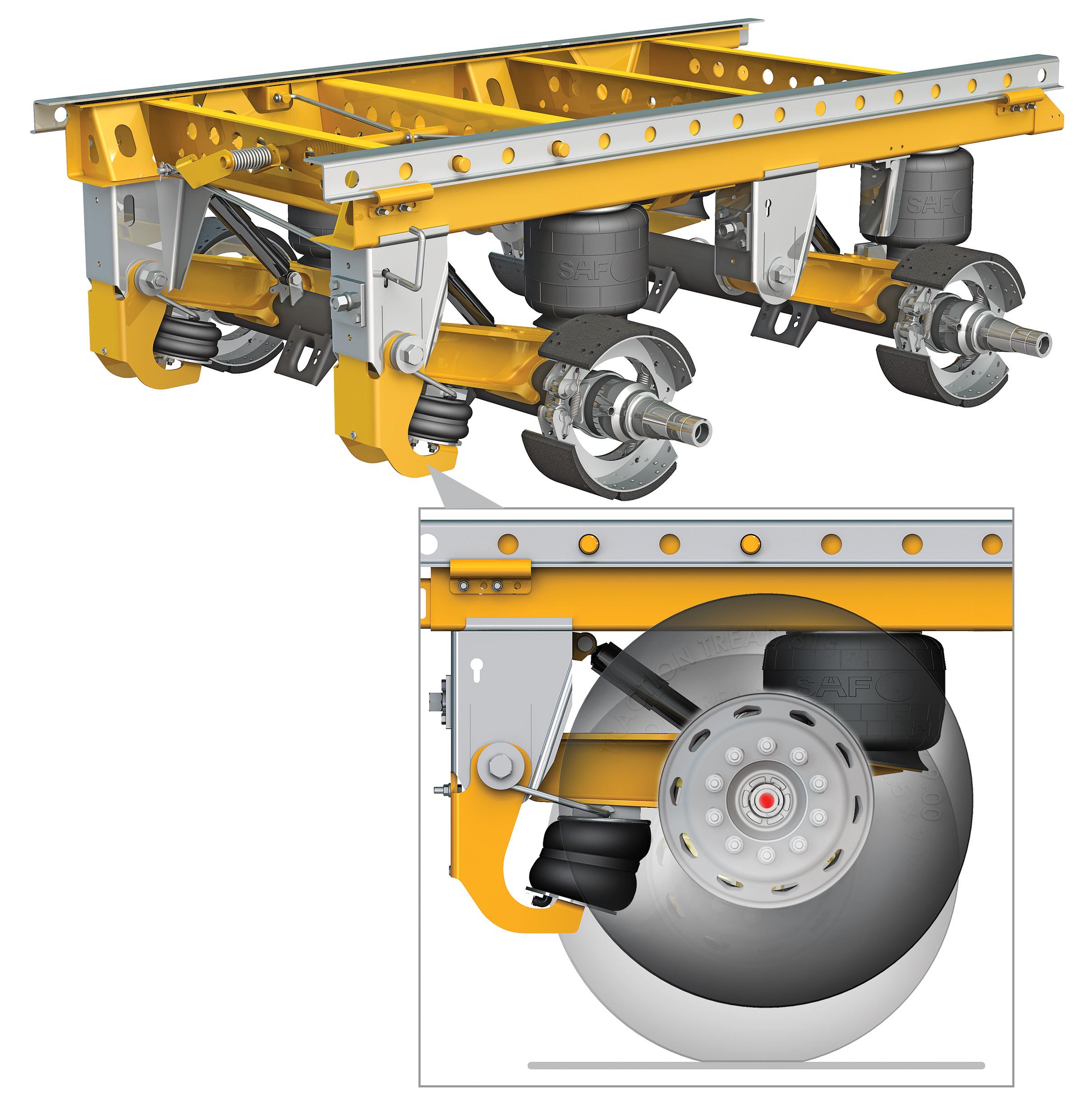 Auto Posilift Option On Saf Cbx40 Tandem Axle Slider