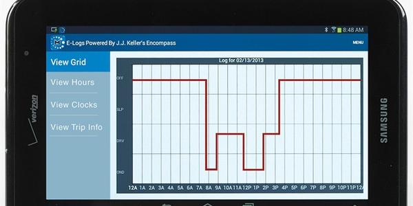 J.J. Keller Service Aggregates Driver Data