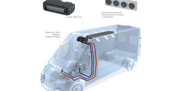 Webasto HVAC System Adds Heating, Cooling Capacity for Vans
