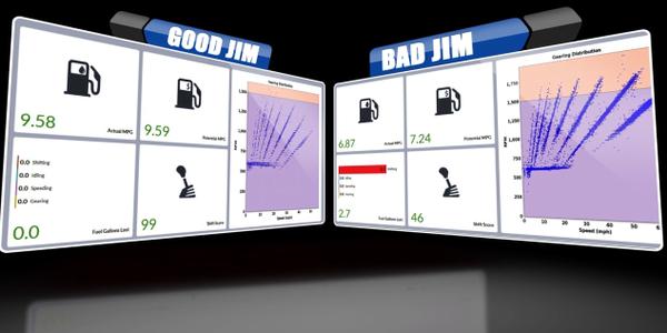 Focus On... Vnomics True Fuel Part 2: Good Driver (Video)