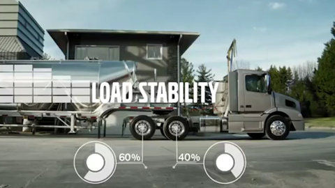 Focus On... Volvo Adaptive Loading
