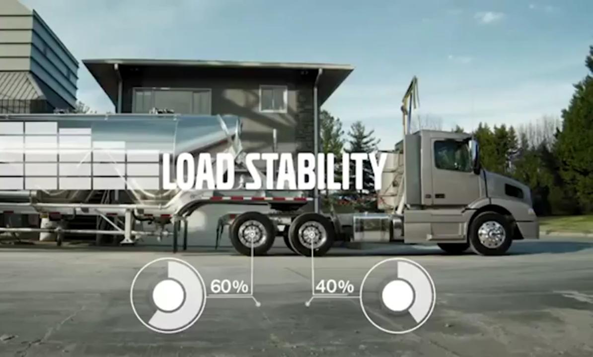 Focus On... Volvo Adaptive Loading