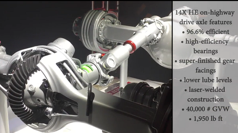 On the Spot: Meritor Launches the 14X HE Linehaul Tandem Drive Axle [Video]