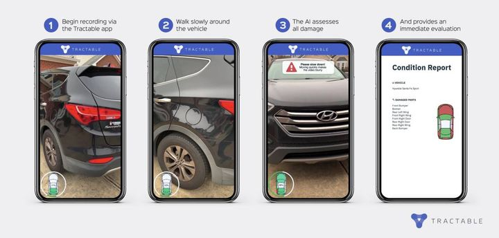 The AI solution converts processes usually conducted by an on-site inspector, such as checking a vehicle's condition, into ones that can be carried out remotely and accurately by an end-user: resulting in far faster results, reduced transportation costs and time, and an improved customer experience. - Photo: Tractable
