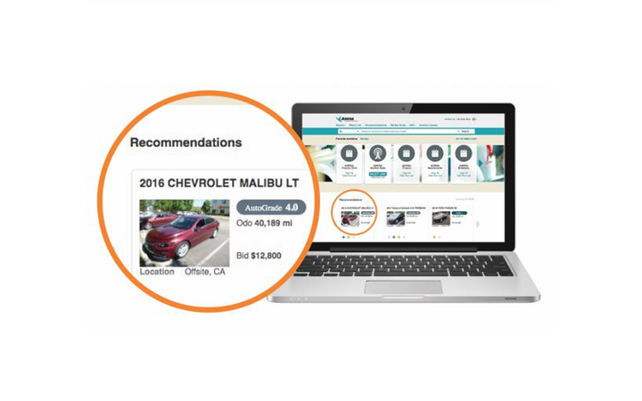 Available to eligible subscribing customers on ADESA.com, the Recommendations carousel was designed to provide unique, real-time buying recommendations tailored for each individual dealer directly on their ADESA.com homepage.  - Image courtesy of ADESA.