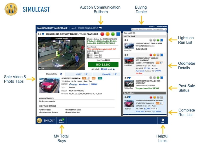 The new features that will come to Manheim Simulcast users later this year, further features will also be rolled out in early 2020.