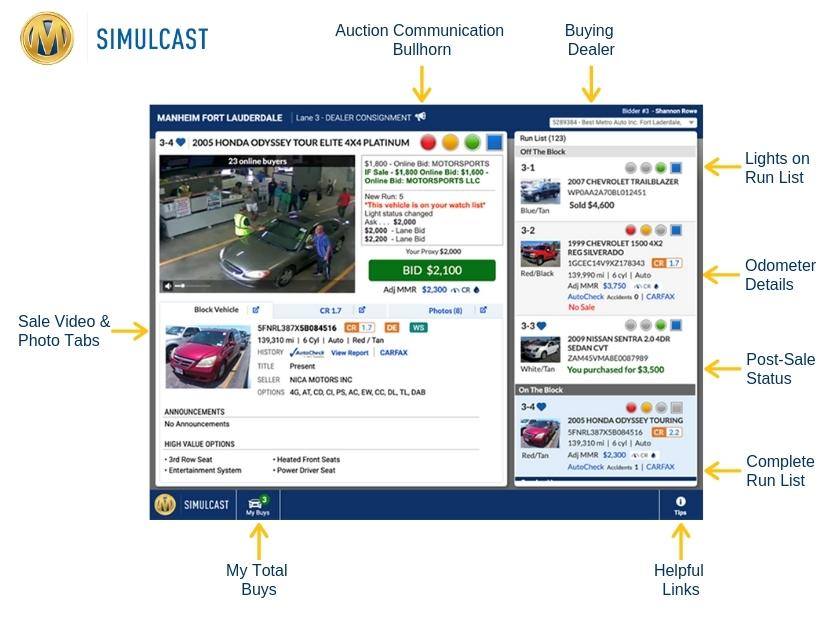 Manheim Boosts Investment in Simulcast