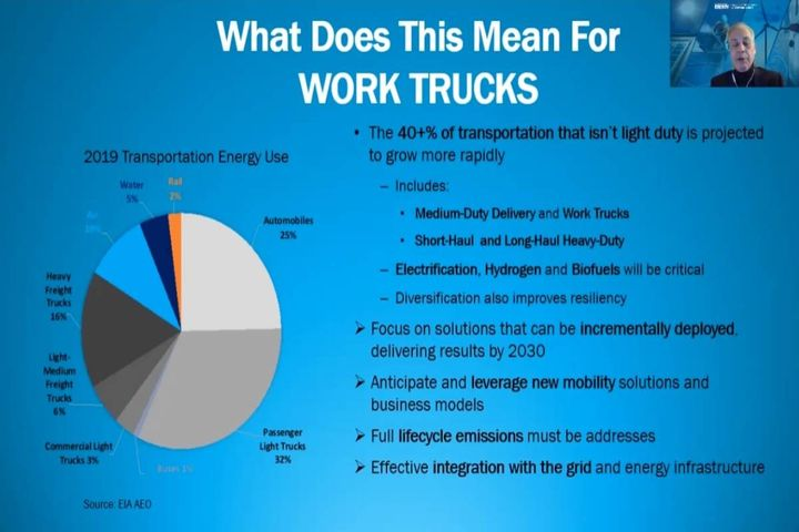 40%+ of transportation that isn't light duty is projected to grow rapidly, according to Berube. - Photo: DOE