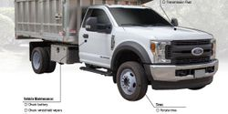 Monroe Truck Equipment put together a checklist to help you ensure your truck is in tip-top shape and ready for the spring season.