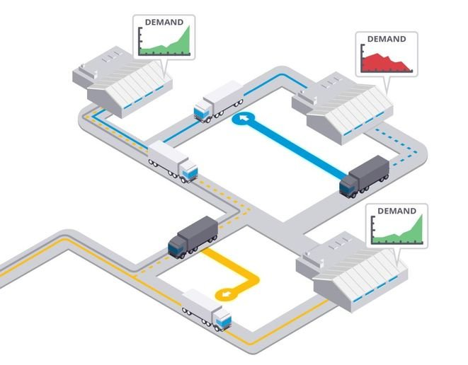 A fleet routing solution can provide flexibility depending on changes in customer demands. - Photo: Trimble Maps