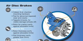 Brake Safety Week: What to Expect, How to Prepare