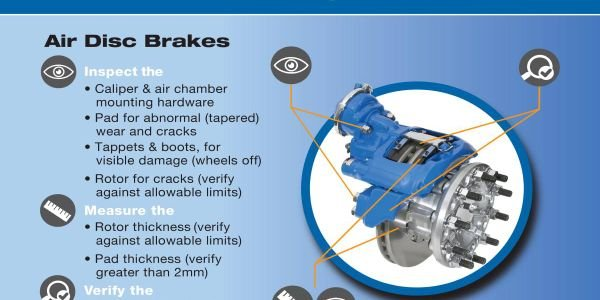 Bendix, a designer, developer, and supplier of active safety technologies, has put together a...