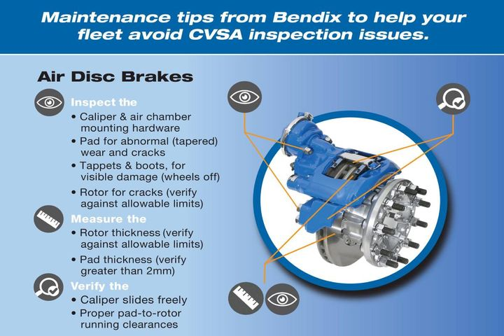 Bendix, a designer, developer, and supplier of active safety technologies, has put together a guide to help fleets get ready for brakesafety week.  - Photo: Bendix