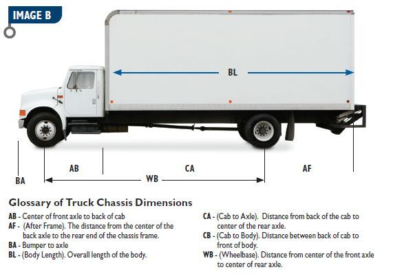 A glossary of truck chassis dimensions. 