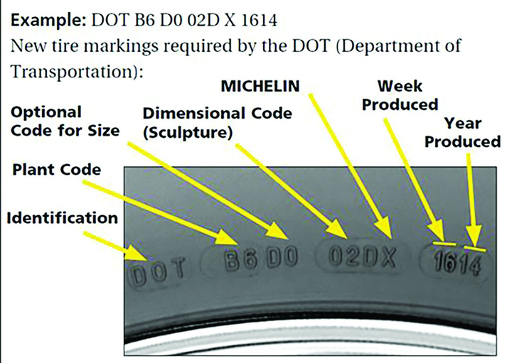Tire markings such as the ones illustrated are required by the U.S. Department of Transportation (DOT).