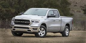 Ram Recalls Pickups for Adjustable Pedal Clearance Issues