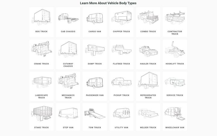 Buyers can search truck inventory by vocation, body type, and more.  - Image: Work Truck Solutions