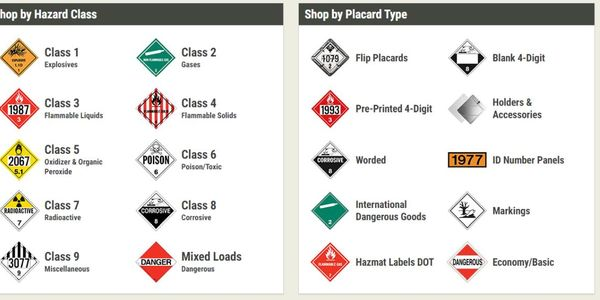 J.J. Keller's new patent, related to hazardous materials (hazmat) placards, further extends the...