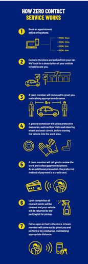 The zero contact process provides customers with the same high levels of service they expect from their local Goodyear Auto Service and Just Tires stores, but now offers a choice between coming into a store or conducting the entire exchange with zero contact. - Image: Goodyear