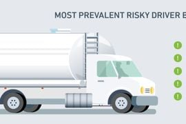 Analyzing Risky Behavior in Utility Fleets
